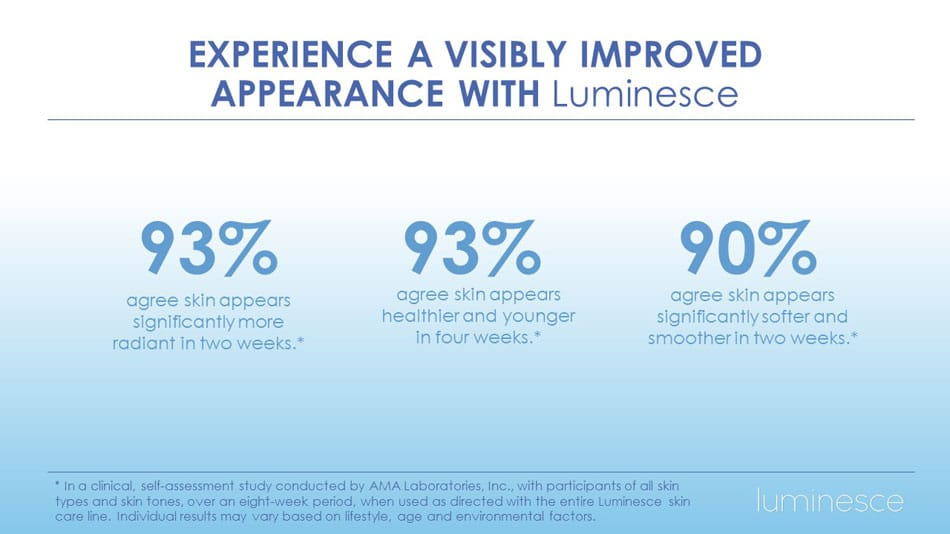 Luminesce-Benefits